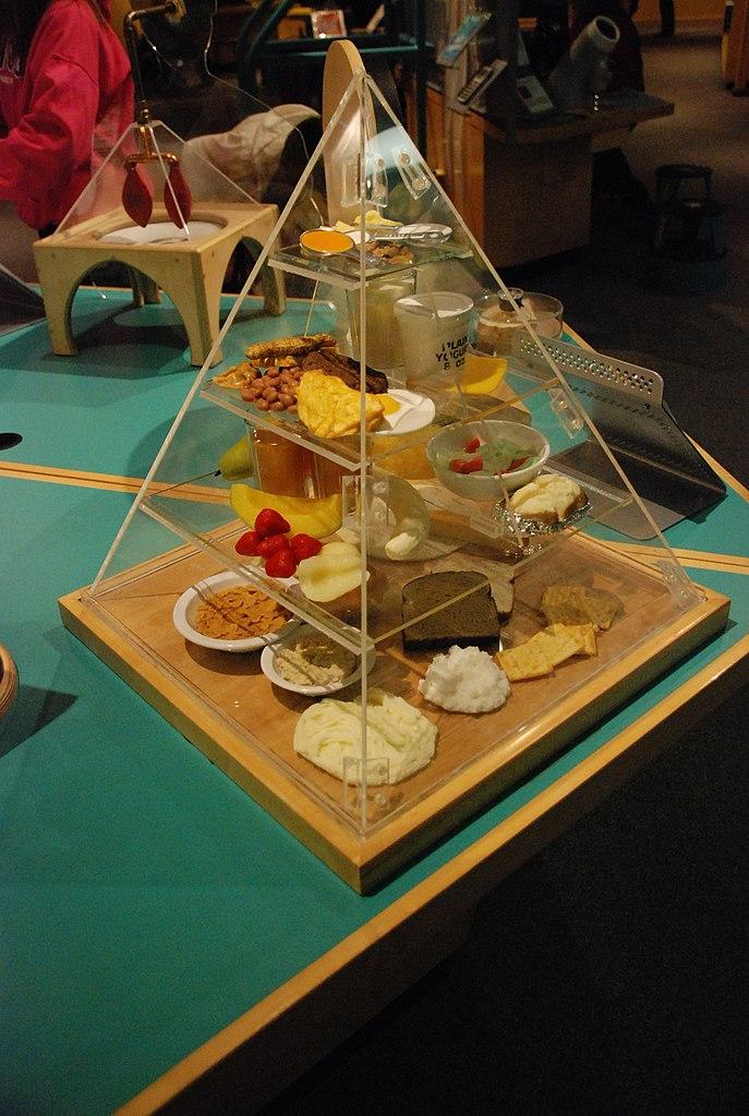 file food pyramid kalamazoo valley museum 045 6780375320 jpg