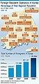 Foreign Resident Statistics in Korea (4295041632).jpg