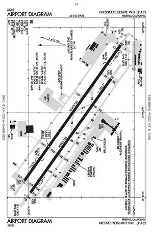 Runway Diagram
