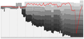 GAK Performance Graph.png