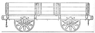 Parliamentary train - Great Western Railway open passenger car