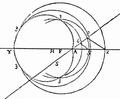 Geometrie oval 3a classe.png