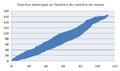 Graphe Final Num atom v1.PNG