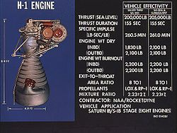 250px-H-1_rocket_engine_diagram Schematic Diagram Of Bolts on
