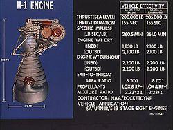 Rocketdyne H1  Wikipedia