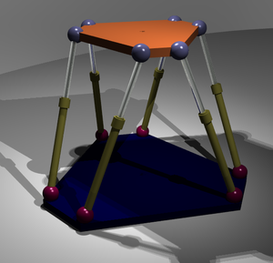 Parallel manipulator - Abstract render of a Hexapod platform (Stewart Platform)