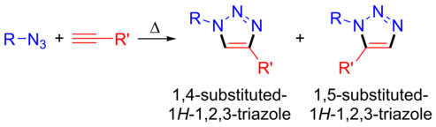 Huisgen azide-alkyne cycloaddition produces a mixture of products.