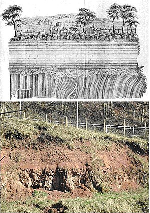 Uniformitarianism - Hutton's Unconformity at Jedburgh.  A photograph shows the current scene (2003), below John Clerk of Eldin's illustration of 1787.