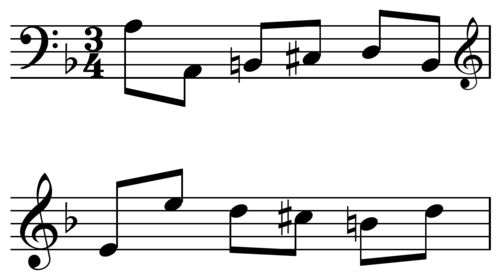 Inversion Music Wikiwand