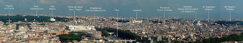 Überblick über Rom vom Petersdom aus
