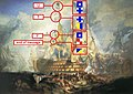 J M W Turner-La bataile de Trafalgar (English).JPG