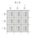 Jyo-Ri-System-3.png