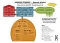 Kaddouch Pedagogy-Conductivity.jpg