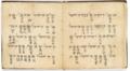 Kaifeng Jewish names list.png
