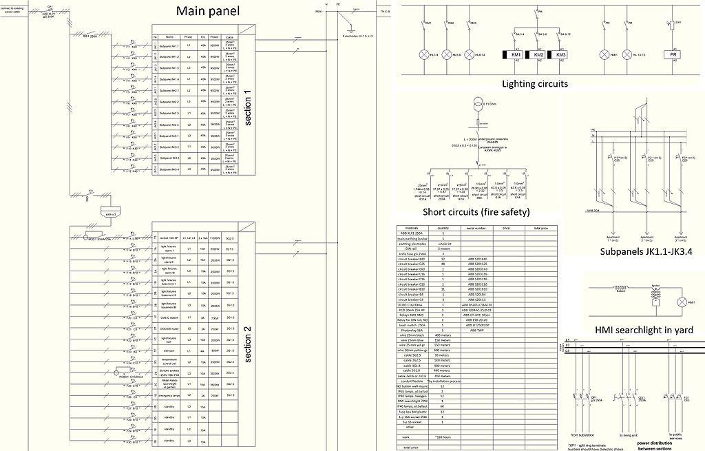 1024px Khrushchyovka_rewiring fuse box clicking house efcaviation com fuse box clicking house at virtualis.co