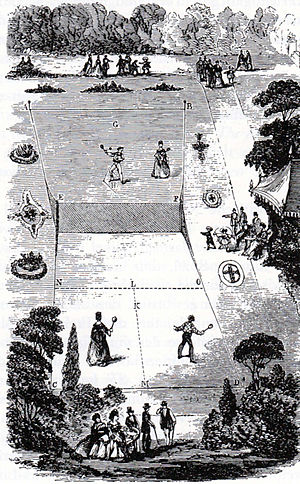 1877 Wimbledon Championship - A Sphairistikè lawn tennis court as designed by Major Wingfield in 1874. The hourglass shape was retained in the 1875 MCC rules but replaced by a rectangular court in the AELTC rules which governed the first Wimbledon Championship.