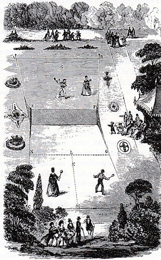 History of tennis - Drawing of a Lawn Tennis court as originally designed by Major Walter Clopton Wingfield in 1874