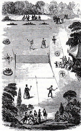 Drawing of a Lawn Tennis court as originally designed by Major Walter Clopton Wingfield in 1874 Lawn Tennis Court 1874.jpg