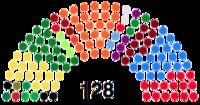 Lebanon Parliament 2018.png