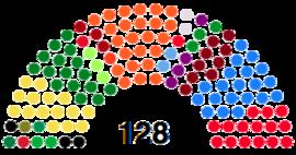Parlement libanais 2018.png