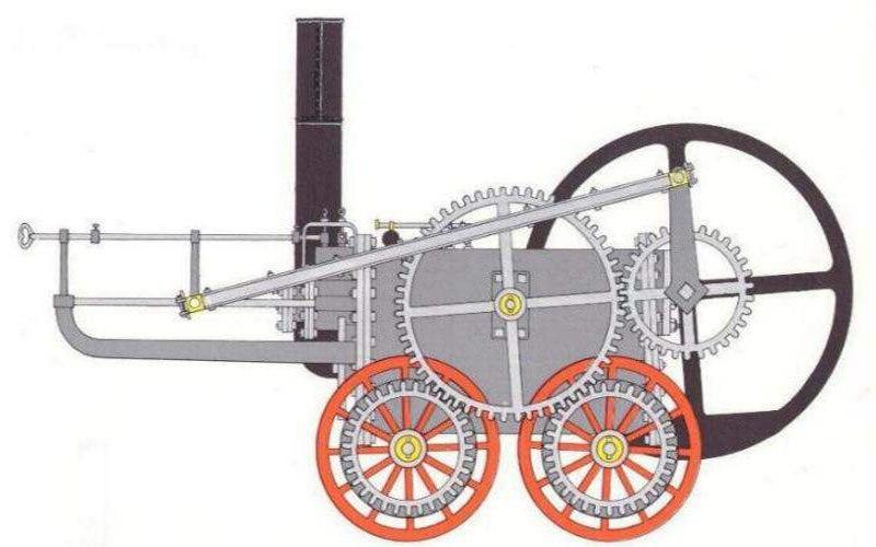Locomotive trevithick
