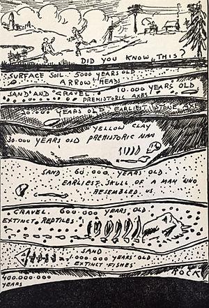 Hendrik Willem van Loon - Frontispiece to Hendrik Willem Van Loon's 1922 book Ancient Man.