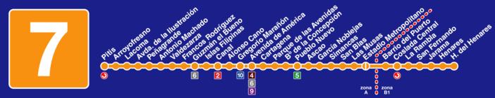 List of Madrid Metro stations