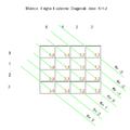 Matrice4righe 4colonne diagonali2.png