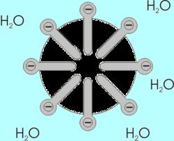 Structural Biochemistry/Lipids/Micelles - Wikibooks, open