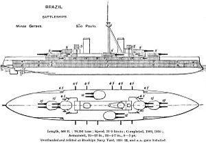 Brazilian battleship Minas Geraes - Sketches of a Minas Geraes-class ship from the 1923 Brassey's Naval and Shipping Annual, depicting the ships after their 1920s refits in the United States