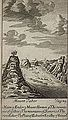 Mount Tabor 1714.jpg