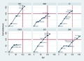 NS snelheid werk afstand.pdf