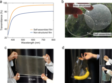 Optical appearance of self-assembled films of sustainable packaging alternative to plastic.webp