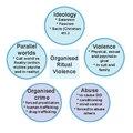 Organised Ritual Violence.pdf