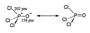 Cloruro de fosforilo
