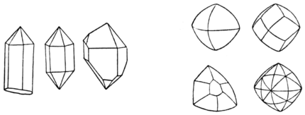 PSM V56 D0089 Common forms of quartz crystals and diamonds.png