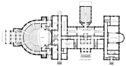 PSM V59 D018 Ground plan of the present carnegie institute.png