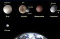 Planetas enanos.png