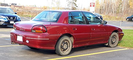 Pontiac Grand Am - WikiwandWikiwand