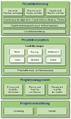 Projektentwicklung-Phasen.png