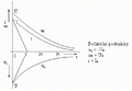 RL graf2.PNG