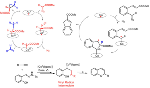 Carbene radical - Examples of Radical-type Reactions involving Carbene Radical Complexes