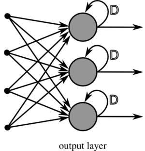 Diagram of a artificial neural network with on...