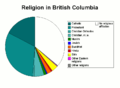 Religion in BC.png