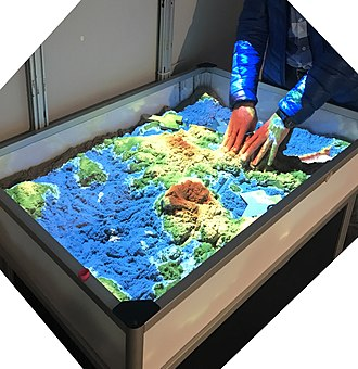 Tangible user interface - Image: Sand Scape