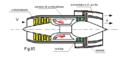 Schema di turbogetto a due flussi.png