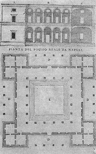 Poggio Reale (villa) - Sebastiano Serlio, Treatise of Architecture, Book III, Venice 1540.
