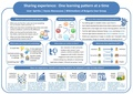 Sharing experience-One learning pattern at a time - poster - Learning Days - Wikimania 2016.pdf