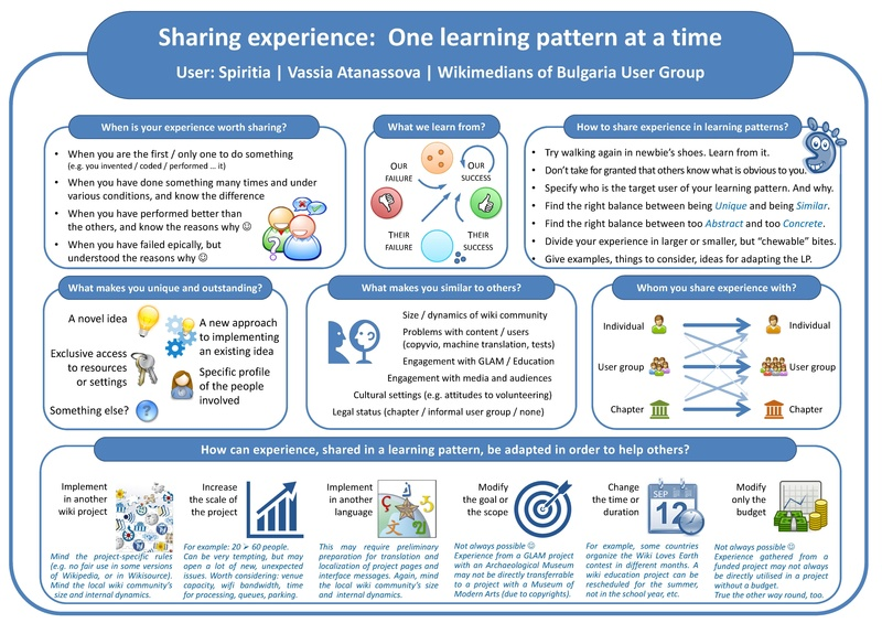 File:Sharing experience-One learning pattern at a time - poster - Learning Days - Wikimania 2016.pdf