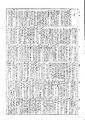 Shutei DainipponKokugoJiten 1952 11 sa.pdf